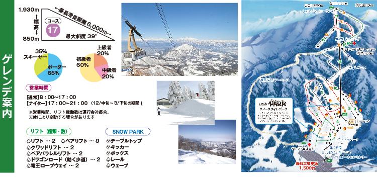 CBSのスキー合宿・スノボー合宿   スキー合宿・スノボー合宿 ...